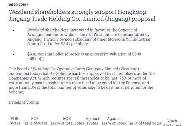 Westland股东批准伊利收购公司提案